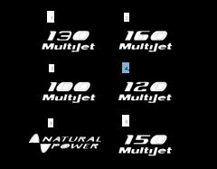 Code model 120 MultiJet zijkant voor Fiat Professional Ducato