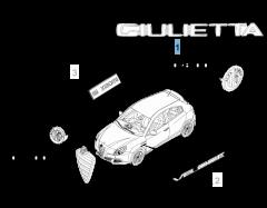 Code model Giulietta achterzijde voor Alfa Romeo Giulietta