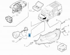 Mistlamp voor Fiat Professional Scudo