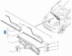 Kit 2 ruitenwissers voor voorruit Fiat en Fiat Professional