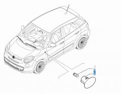 Zijdelingse richtingaanwijzer voor Fiat en Fiat Professional